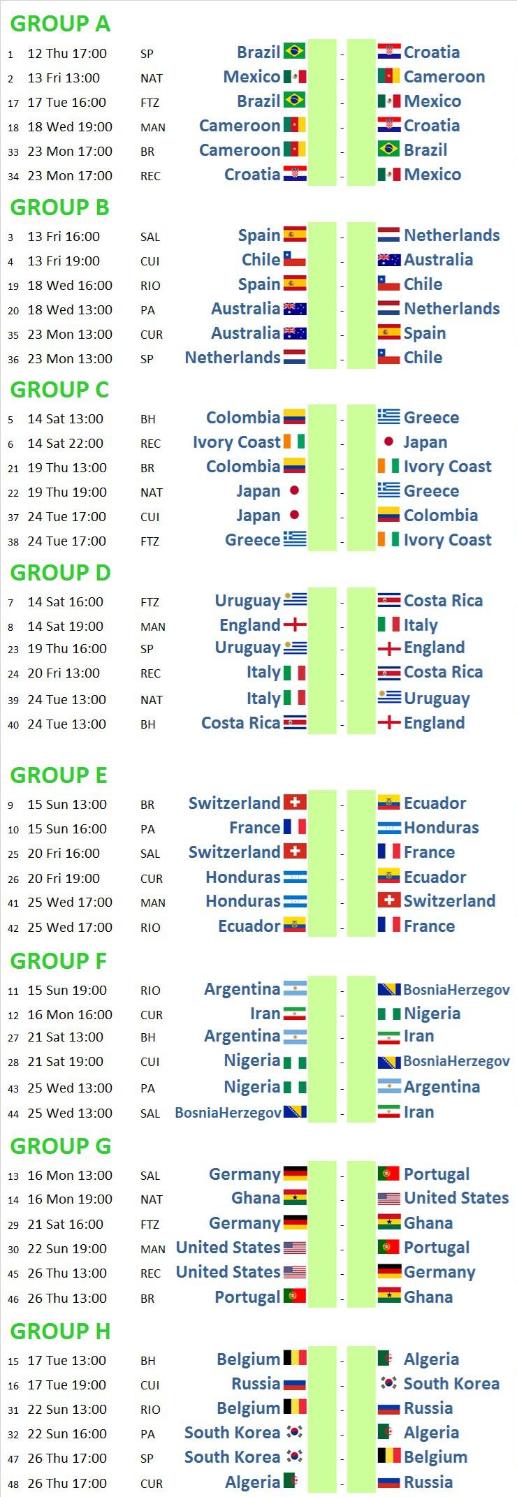 Fifa world cup 2014 Brazil fixture nutboltu.com