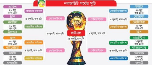 Fifa world cup 2014 knockout round fixture prothom alo nutboltu